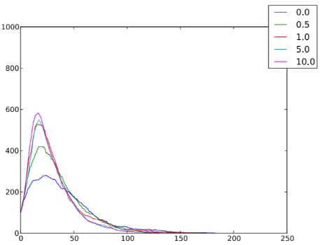 un-framework-per-la-simulazione-di-modelli-ad-agenti-mobili-9